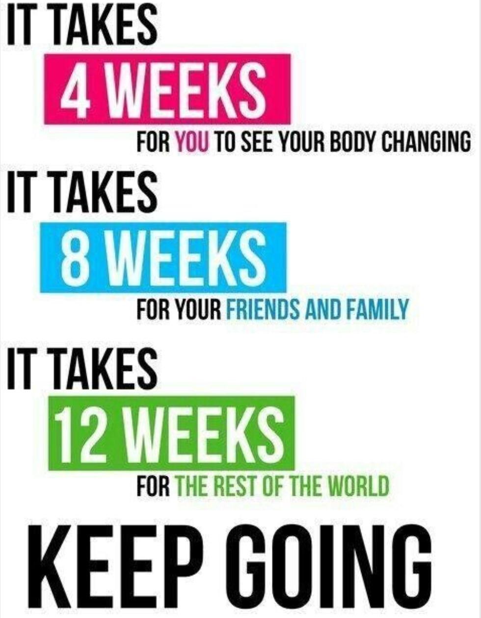 12 Get-Healthy Motivators